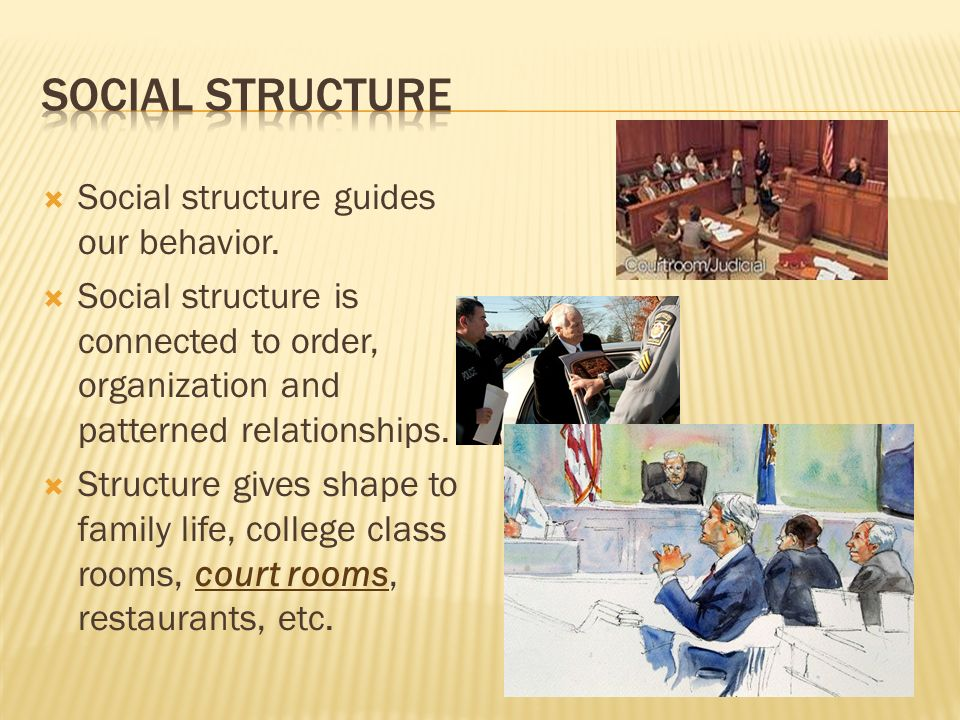  Social structure guides our behavior.