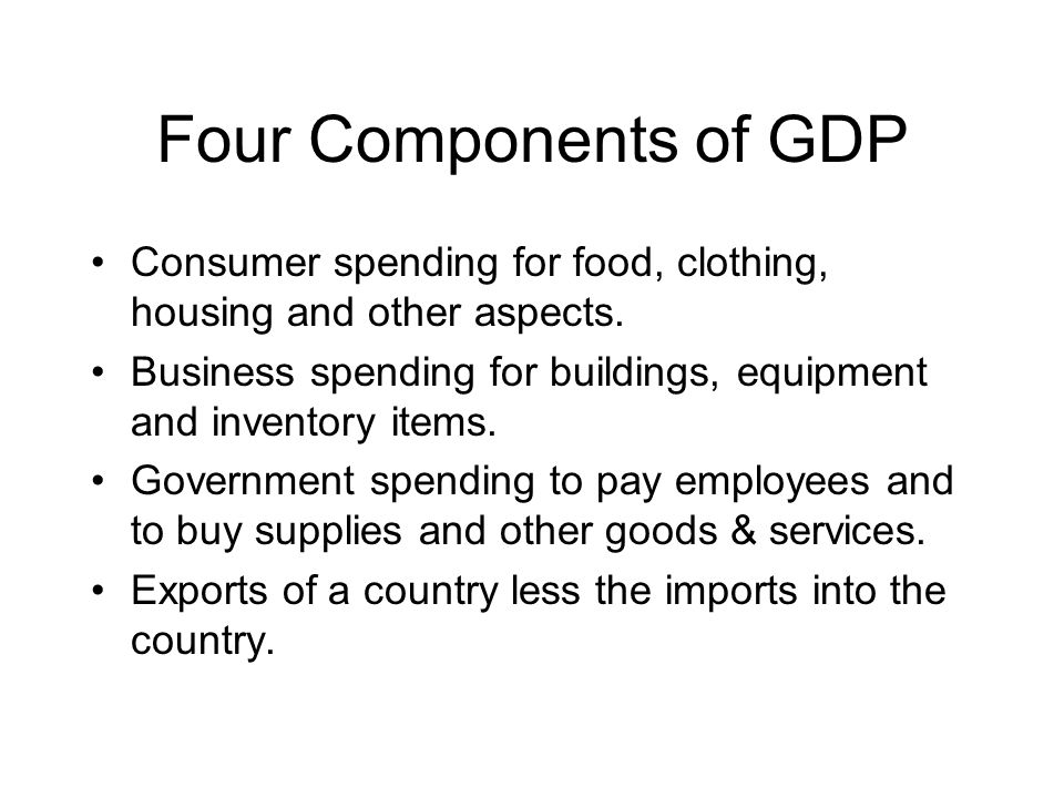 Four Components of GDP Consumer spending for food, clothing, housing and other aspects.