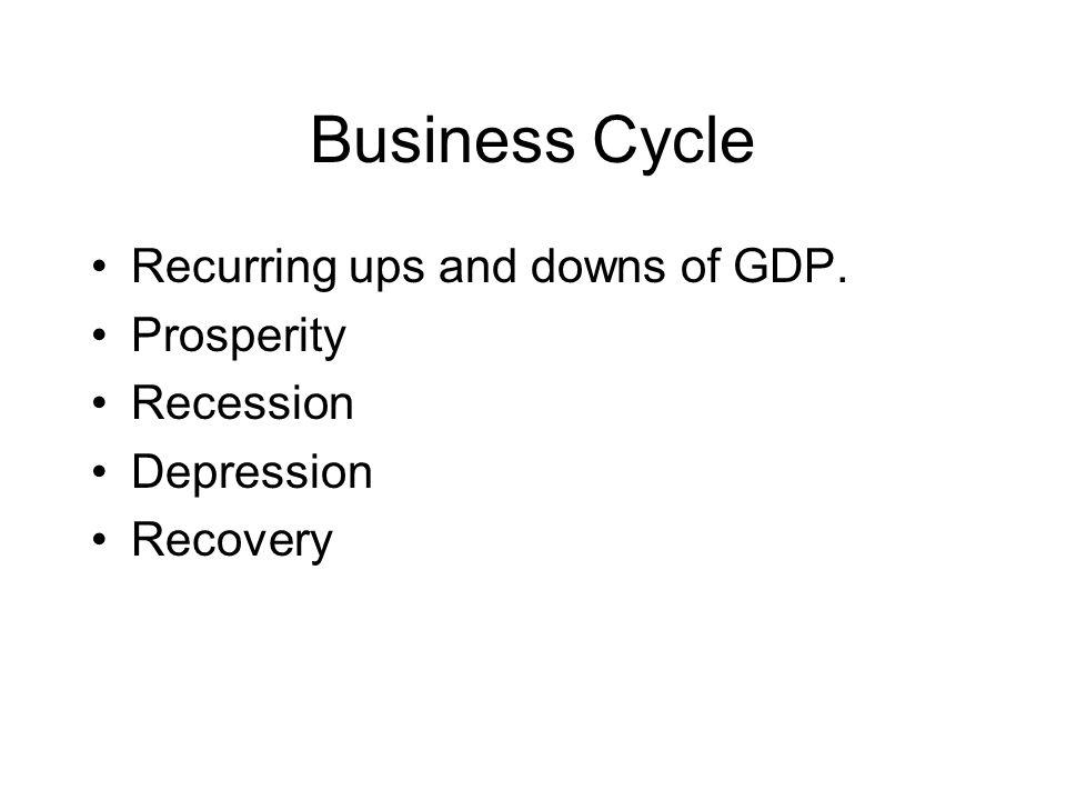 Business Cycle Recurring ups and downs of GDP. Prosperity Recession Depression Recovery