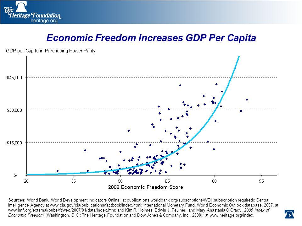 world bank gdp per capita