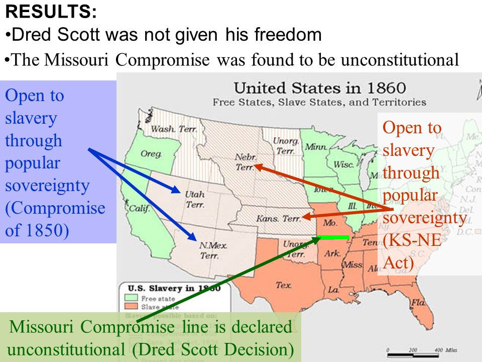 1How do you think the admission of new territories as states will – Missouri Compromise Worksheet