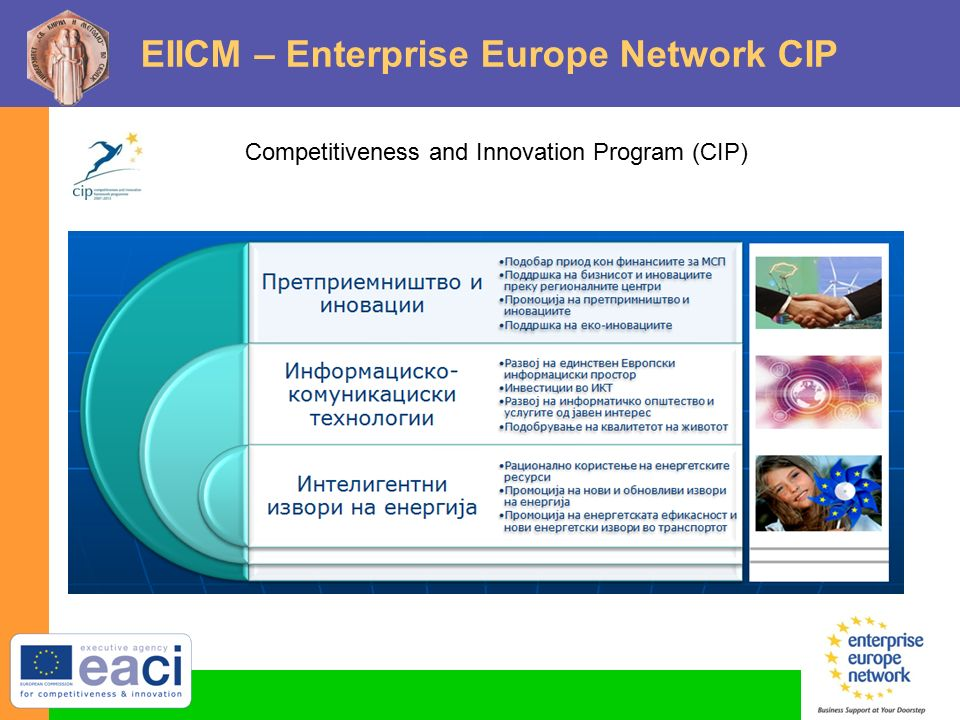 EIICM – Enterprise Europe Network CIP Competitiveness and Innovation Program (CIP)