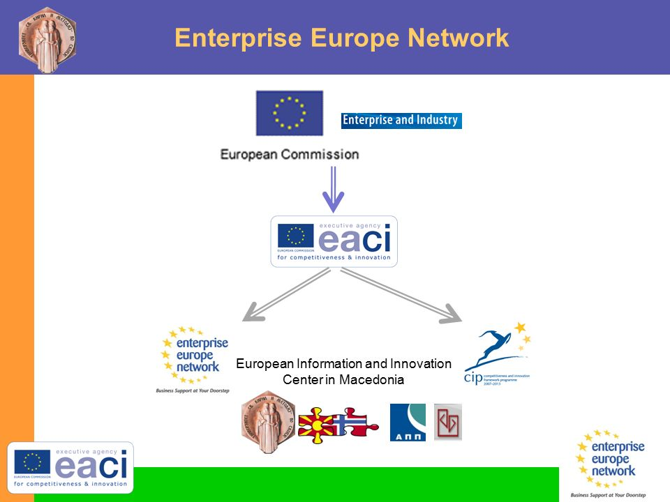 Enterprise Europe Network European Information and Innovation Center in Macedonia