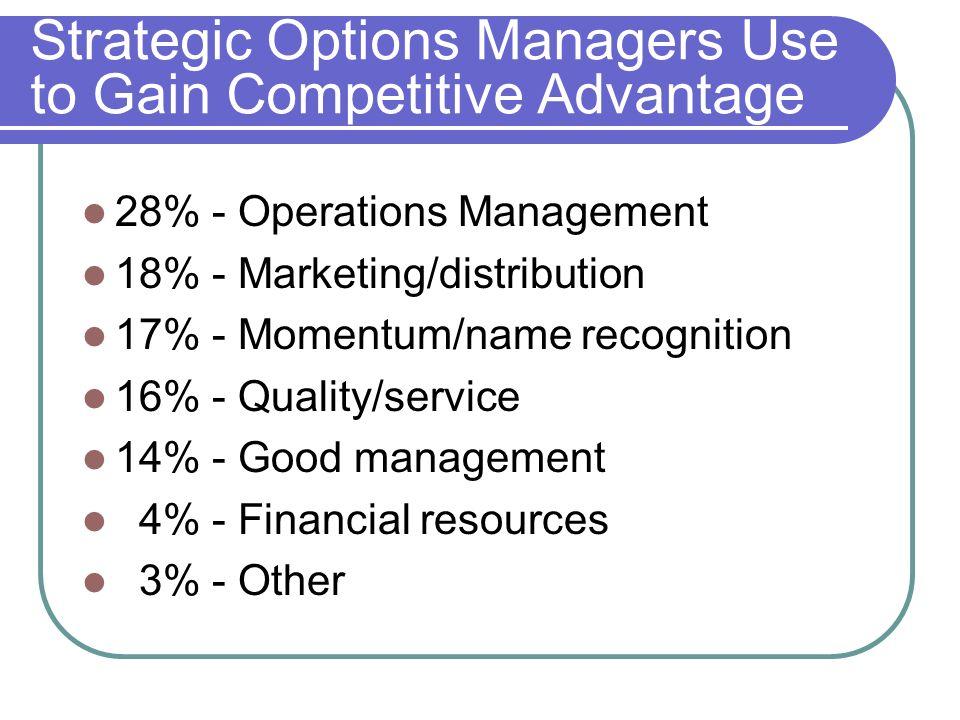dells competitive advantage