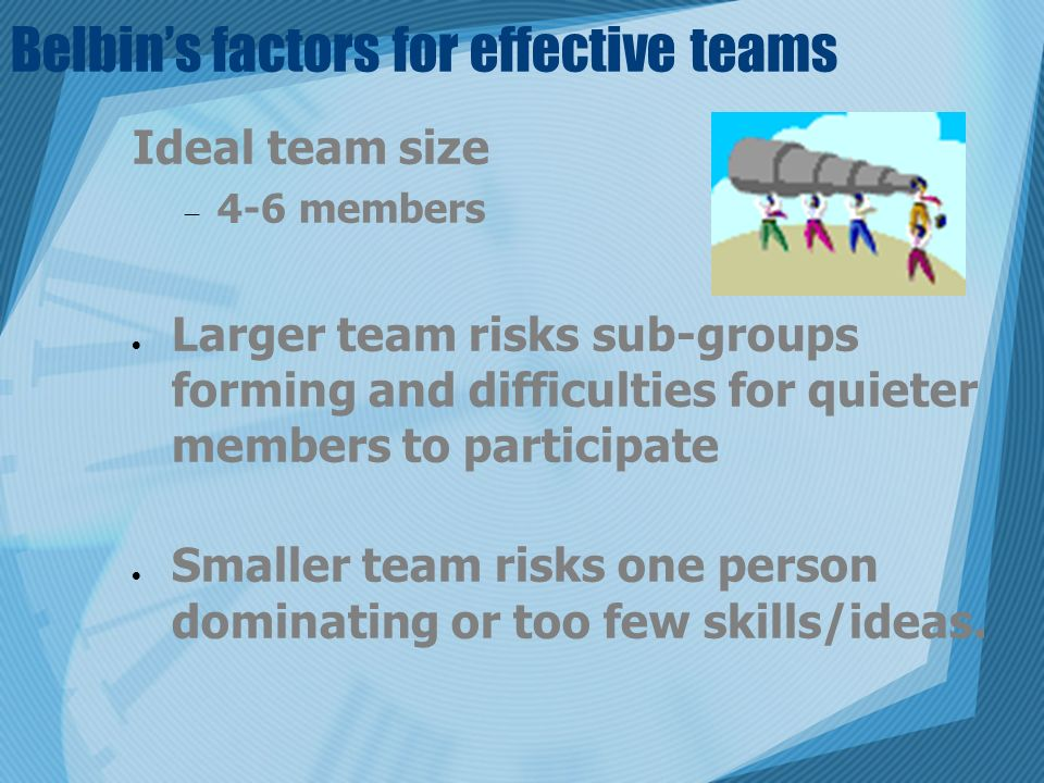 Belbin's factors for effective teams Ideal team size  4-6 members  Larger team risks sub-groups forming and difficulties for quieter members to participate  Smaller team risks one person dominating or too few skills/ideas.