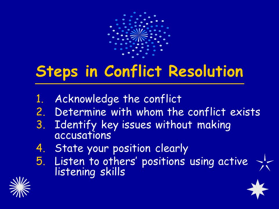 Steps in Conflict Resolution 1.Acknowledge the conflict 2.Determine with whom the conflict exists 3.Identify key issues without making accusations 4.State your position clearly 5.Listen to others' positions using active listening skills