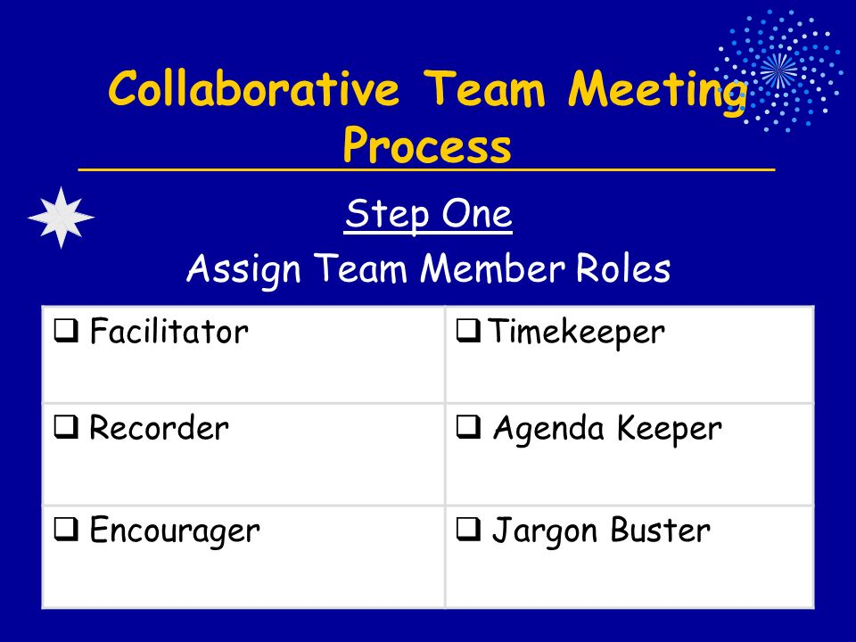  Facilitator  Timekeeper  Recorder  Agenda Keeper  Encourager  Jargon Buster Collaborative Team Meeting Process Step One Assign Team Member Roles