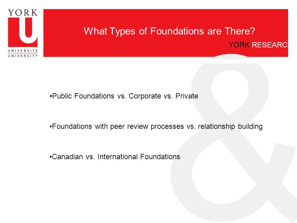 & YORK RESEARCH What Types of Foundations are There.