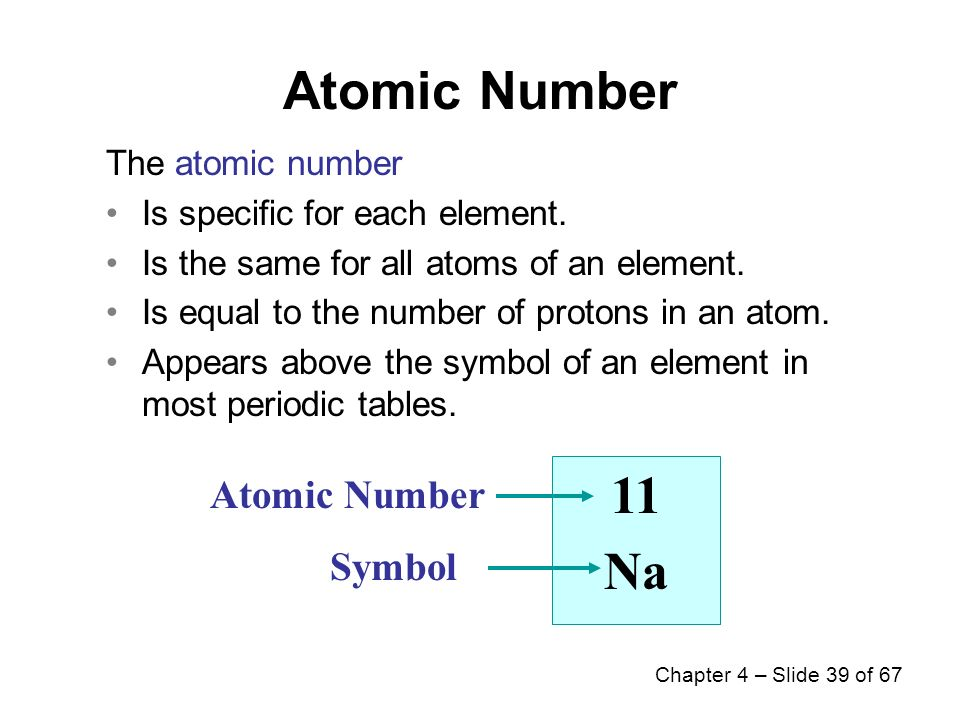 Chapter 4atoms and elements elements and symbols the periodic table 39 chapter urtaz Choice Image