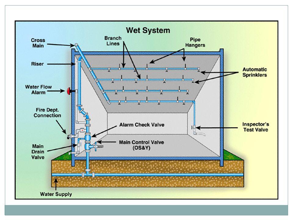 Post Indicator Valve Wiring Diagram - Trusted Wiring Diagram