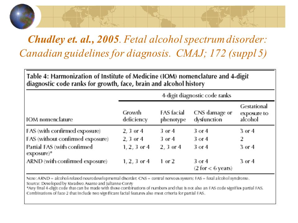 Chudley et. al., Fetal alcohol spectrum disorder: Canadian guidelines for diagnosis.