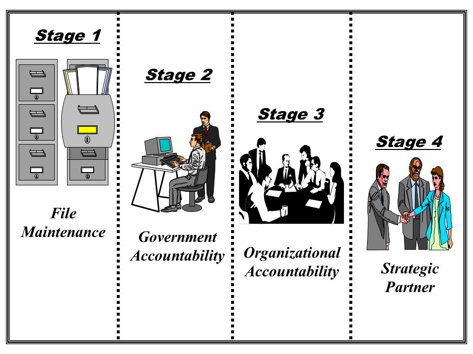 ORGANIZATIONAL STRATEGY Initiates the process of identifying strategic business needs and provides specific opportunities to them ORGANIZATIONAL STRATEGY Initiates the process of identifying strategic business needs and provides specific opportunities to them STRATEGIC BUSINESS NEEDS Expressed in mission or vision statements and translated into strategic business objectives STRATEGIC BUSINESS NEEDS Expressed in mission or vision statements and translated into strategic business objectives INTERNAL CHARACTERISTICS EXTERNAL CHARACTERISTICS STRATEGIC HUMAN RESOURCES MANAGEMENT ACTIVITIES Human Resources Philosophy expressed in statements defining business values and culture.