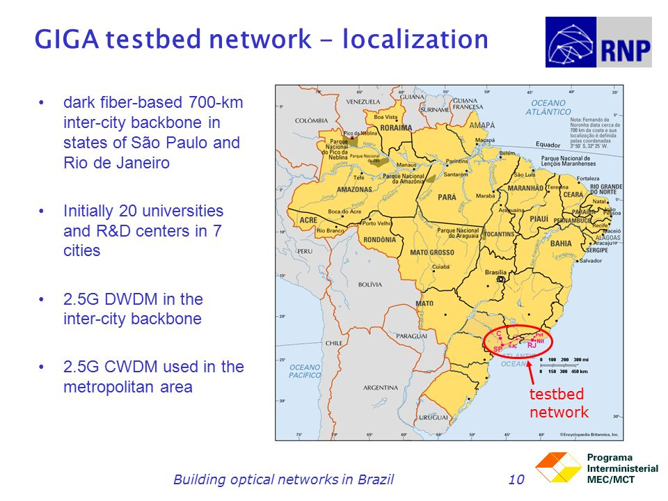 Building optical networks in Brazil10 GIGA testbed network - localization dark fiber-based 700-km inter-city backbone in states of São Paulo and Rio de Janeiro Initially 20 universities and R&D centers in 7 cities 2.5G DWDM in the inter-city backbone 2.5G CWDM used in the metropolitan area testbed network