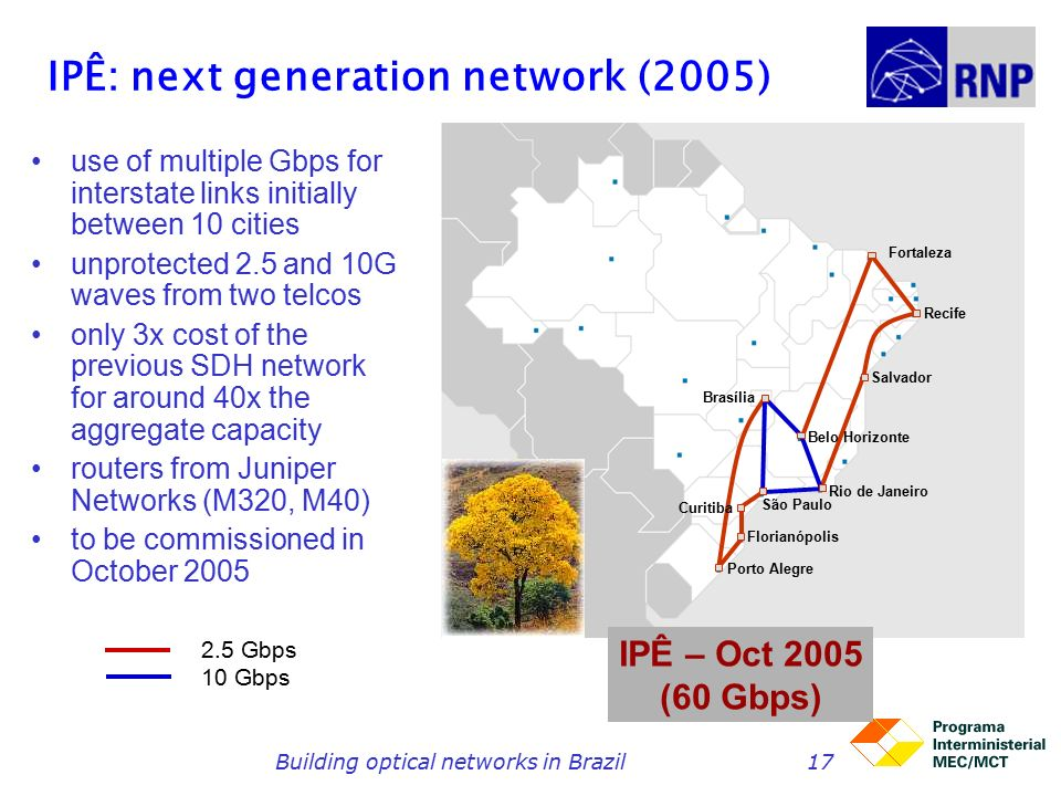 Building optical networks in Brazil17 IPÊ: next generation network (2005) use of multiple Gbps for interstate links initially between 10 cities unprotected 2.5 and 10G waves from two telcos only 3x cost of the previous SDH network for around 40x the aggregate capacity routers from Juniper Networks (M320, M40) to be commissioned in October 2005 IPÊ – Oct 2005 (60 Gbps) Fortaleza Recife Salvador Rio de Janeiro Belo Horizonte Brasília São Paulo Curitiba Florianópolis Porto Alegre 2.5 Gbps 10 Gbps