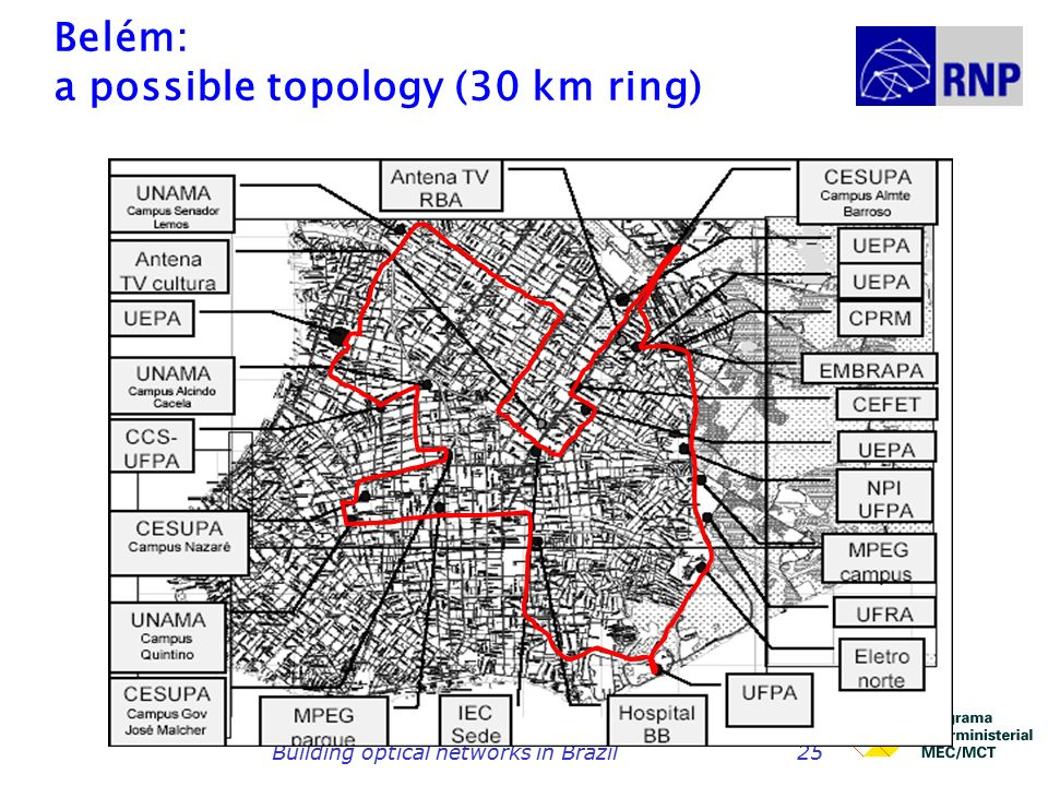Building optical networks in Brazil25 Belém: a possible topology (30 km ring)