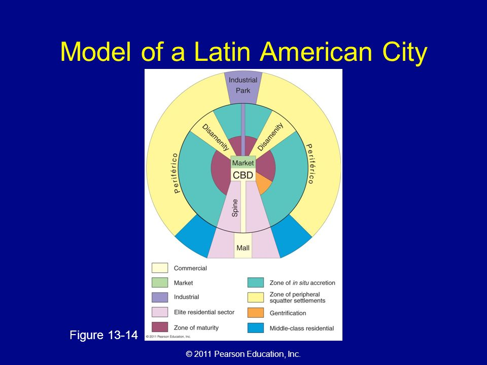 © 2011 Pearson Education, Inc. Model of a Latin American City Figure 13-14