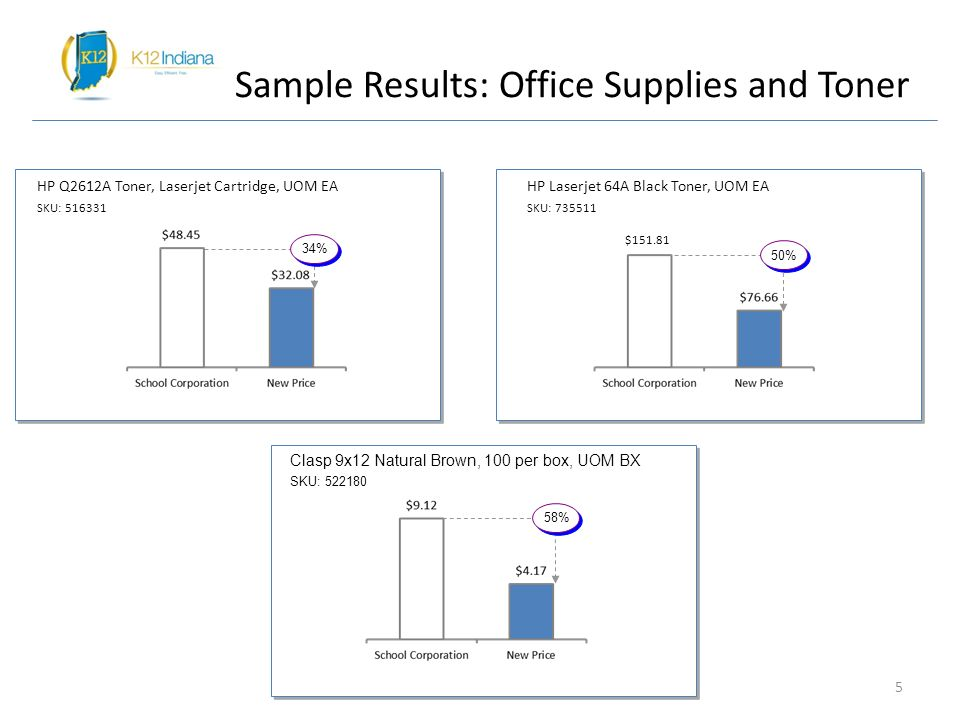 ... Laserjet Cartridge, UOM EA SKU: 516331 34% HP Laserjet 64A Black Toner,  UOM EA SKU: 735511 50% Sample Results: Office Supplies And Toner $151.81  58% 5