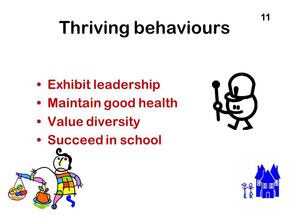 Thriving behaviours Exhibit leadership Maintain good health Value diversity Succeed in school 11