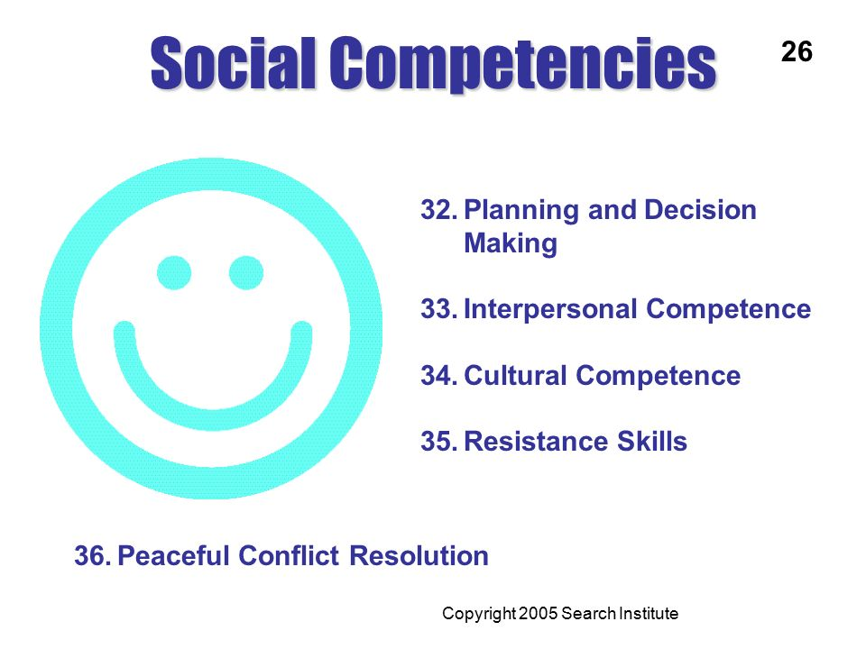 32.Planning and Decision Making 33.Interpersonal Competence 34.Cultural Competence 35.Resistance Skills 36.Peaceful Conflict Resolution Social Compete