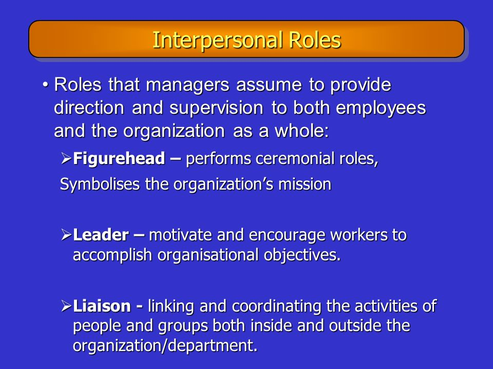 Interpersonal Roles Roles that managers assume to provide direction and supervision to both employees and the organization as a whole:Roles that manag