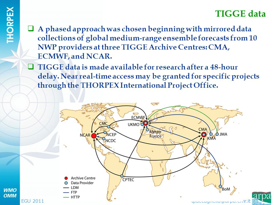 EGU 2011 TIGGE data  A phased approach was chosen beginning with mirrored data collections of global medium-range ensemble forecasts from 10 NWP providers at three TIGGE Archive Centres: CMA, ECMWF, and NCAR.