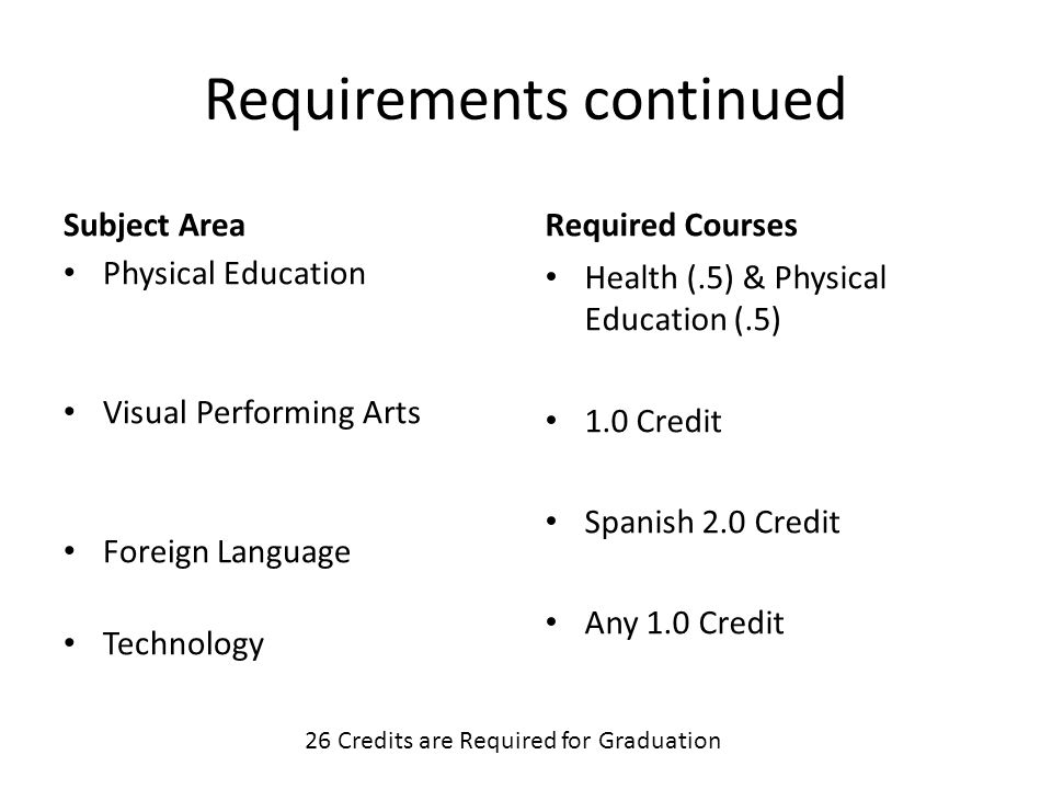 Requirements continued Subject Area Physical Education Visual Performing Arts Foreign Language Technology Required Courses Health (.5) & Physical Education (.5) 1.0 Credit Spanish 2.0 Credit Any 1.0 Credit 26 Credits are Required for Graduation