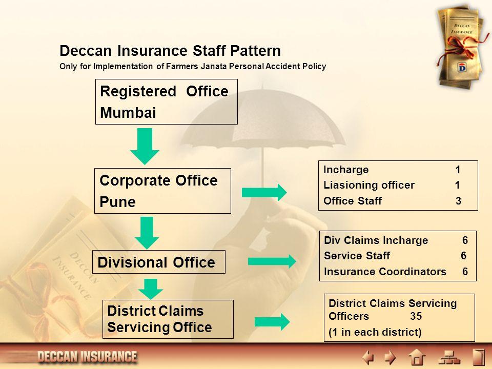 Deccan Insurance & Reinsurance Brokers Pvt. Ltd. Presentation ...