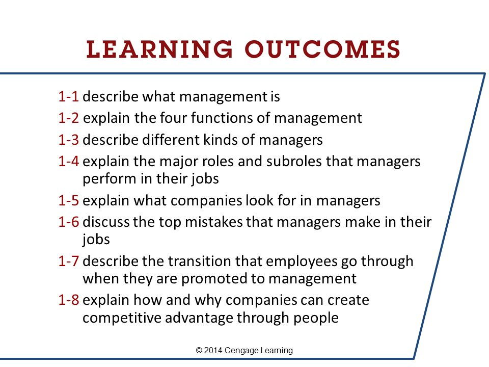 © 2014 Cengage Learning 1-1describe what management is 1-2 explain the four functions of management 1-3describe different kinds of managers 1-4explain
