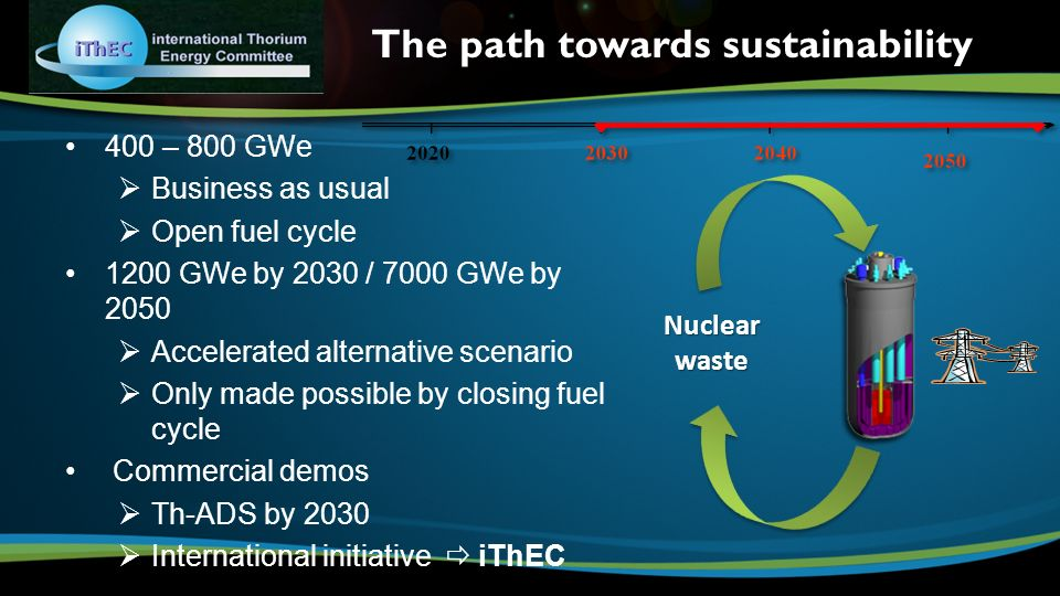 The path towards sustainability Nuclearwaste 400 – 800 GWe  Business as usual  Open fuel cycle 1200 GWe by 2030 / 7000 GWe by 2050  Accelerated alternative scenario  Only made possible by closing fuel cycle Commercial demos  Th-ADS by 2030  International initiative  iThEC