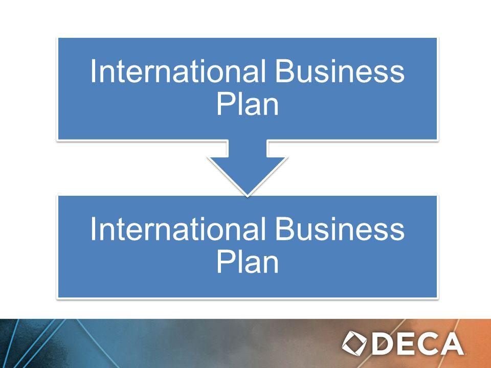summary international business