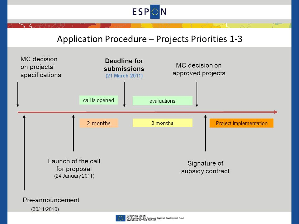 Application Procedure – Projects Priorities 1-3 MC decision on projects' specifications Pre-announcement (30/11/2010) Launch of the call for proposal (24 January 2011) 2 months call is opened 3 months evaluations MC decision on approved projects Project Implementation Signature of subsidy contract Deadline for submissions (21 March 2011)