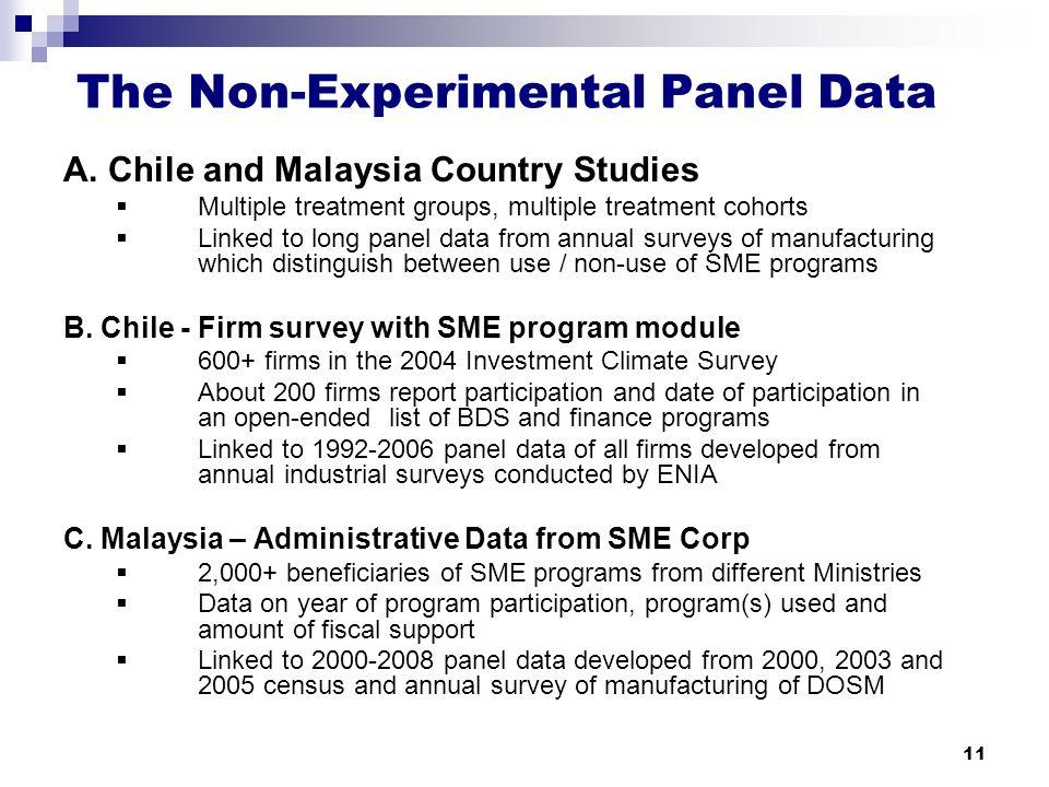 11 The Non-Experimental Panel Data A.