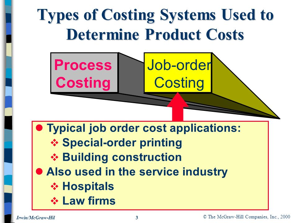job order costing system Job costing is accounting which tracks the costs and revenues by job and enables standardized reporting of profitability by job for an accounting system to support job costing, it must.