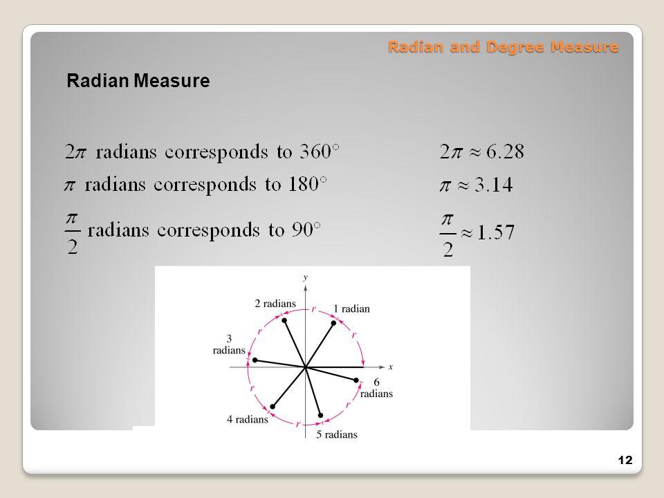 Radian And Degree Measure Worksheet Worksheets for all   Download ...
