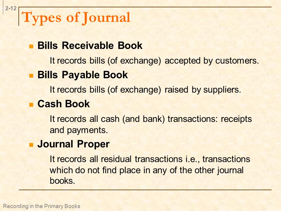 Types of Journal Bills Receivable Book It records bills (of exchange) accepted by customers.