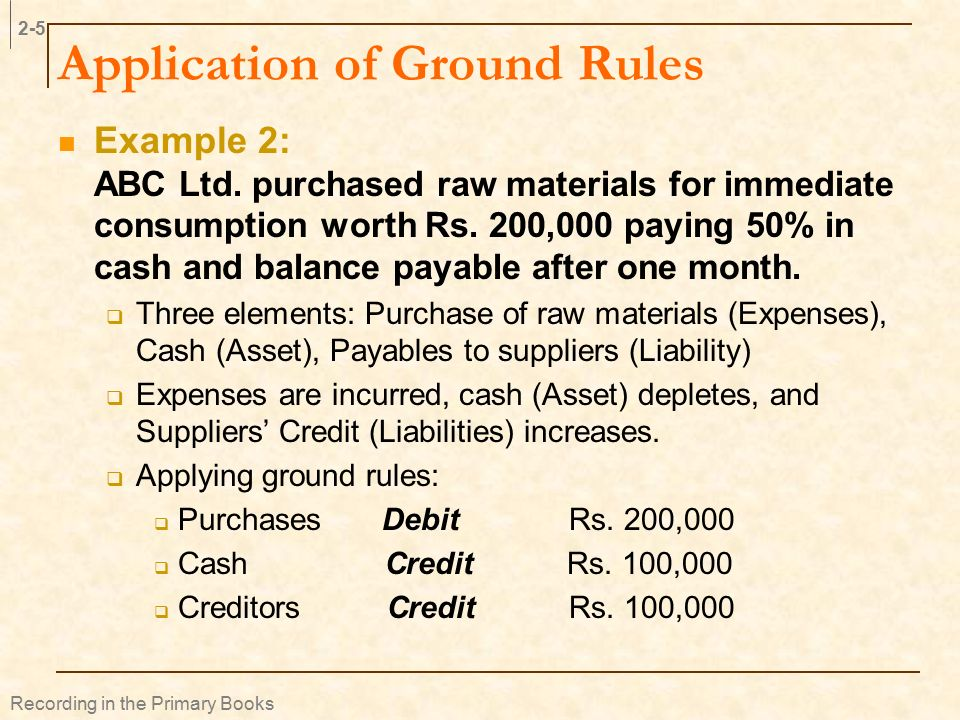 Application of Ground Rules Example 2: ABC Ltd.