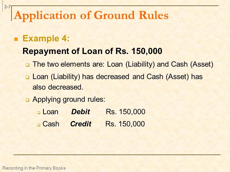 Application of Ground Rules Example 4: Repayment of Loan of Rs.