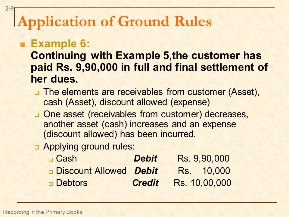 Application of Ground Rules Example 6: Continuing with Example 5,the customer has paid Rs.