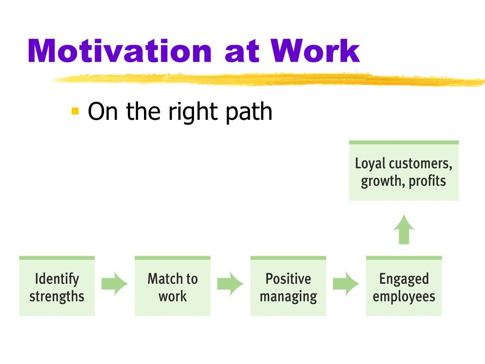 Motivation at Work  On the right path