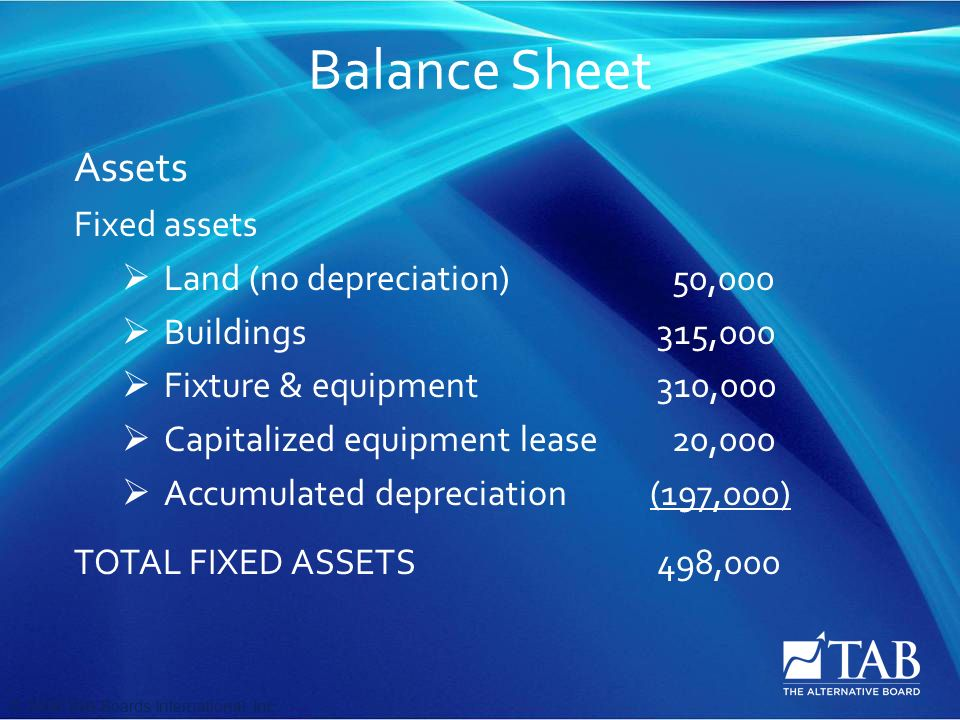 © 2008 TAB Boards International, Inc Balance Sheet Assets Fixed assets  Land (no depreciation) 50,000  Buildings 315,000  Fixture & equipment 310,000  Capitalized equipment lease 20,000  Accumulated depreciation(197,000) TOTAL FIXED ASSETS 498,000