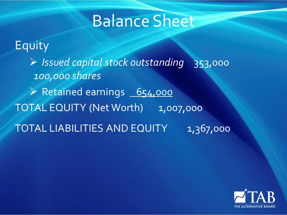 © 2008 TAB Boards International, Inc Balance Sheet Equity  Issued capital stock outstanding 353, ,000 shares  Retained earnings 654,000 TOTAL EQUITY (Net Worth)1,007,000 TOTAL LIABILITIES AND EQUITY 1,367,000