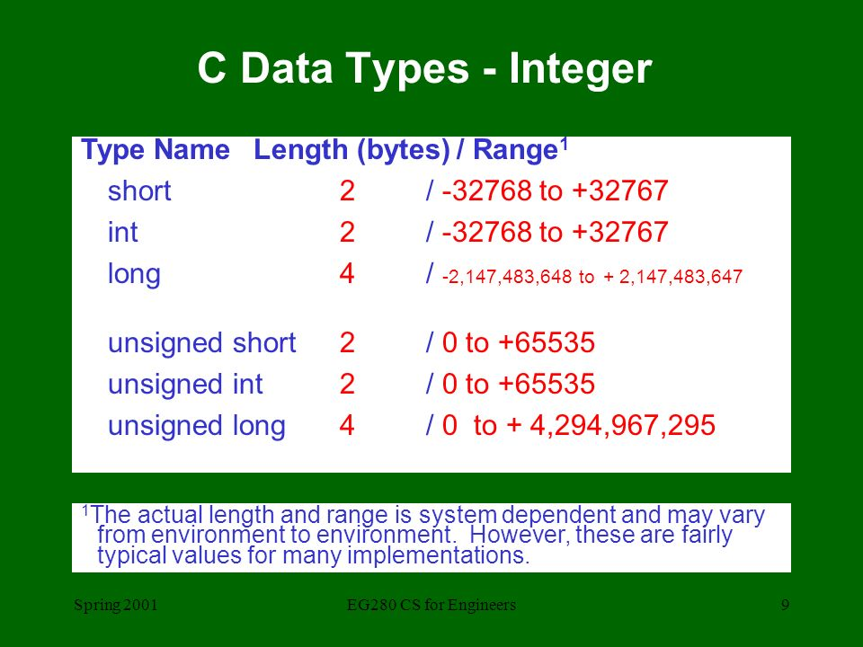 Spring 2001EG280 CS for Engineers9 C Data Types - Integer Type NameLength (bytes) / Range 1 short 2/ to int2/ to long4/ -2,147,483,648 to + 2,147,483,647 unsigned short 2/ 0 to unsigned int2/ 0 to unsigned long4/ 0 to + 4,294,967,295 1 The actual length and range is system dependent and may vary from environment to environment.