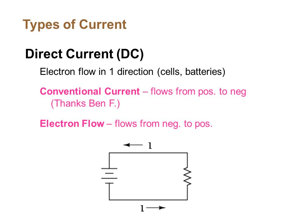 Direct Current (DC) Electron flow in 1 direction (cells, batteries) Types of Current Conventional Current – flows from pos.