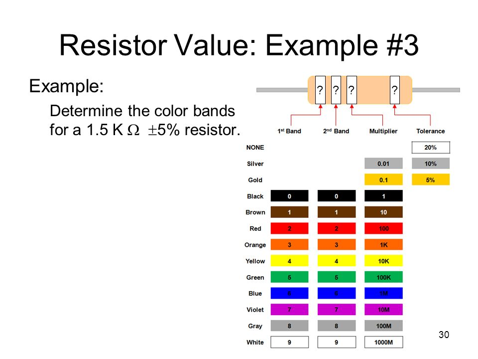 Resistor Value: Example #3 Example: Determine the color bands for a 1.5 K   5% resistor. 30