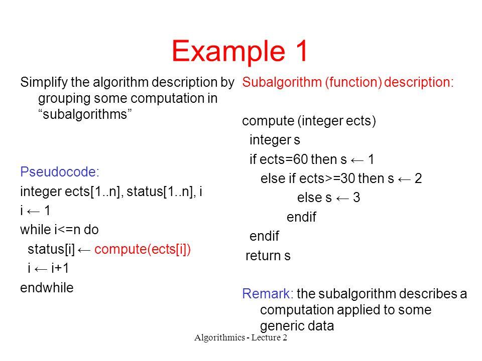 Algorithmics - Lecture 21 LECTURE 2: Algorithms description ...