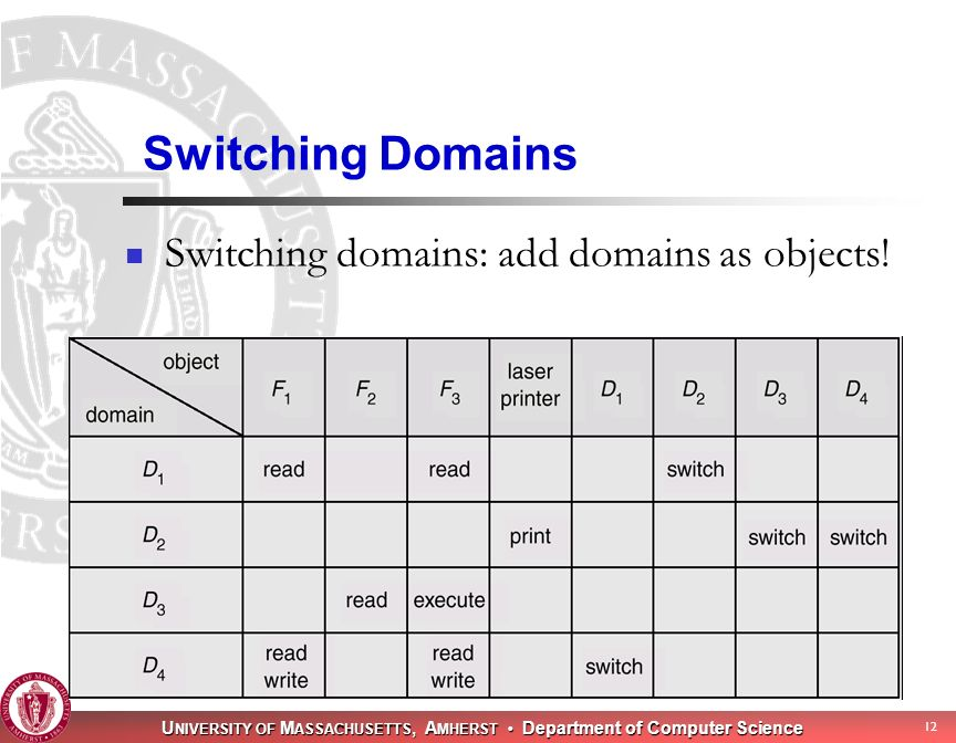 U NIVERSITY OF M ASSACHUSETTS, A MHERST Department of Computer Science 12 Switching Domains Switching domains: add domains as objects!