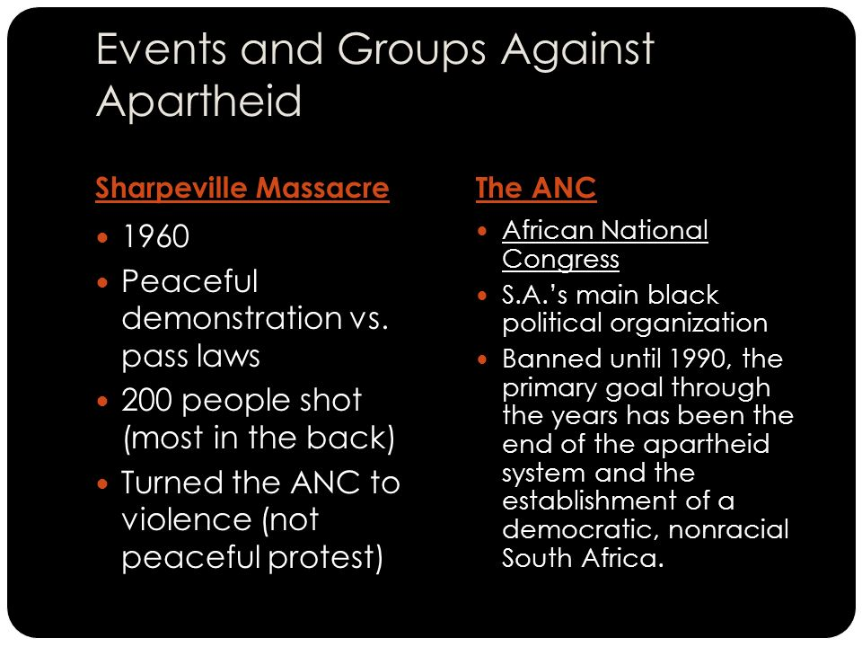 Events and Groups Against Apartheid Sharpeville MassacreThe ANC 1960 Peaceful demonstration vs.
