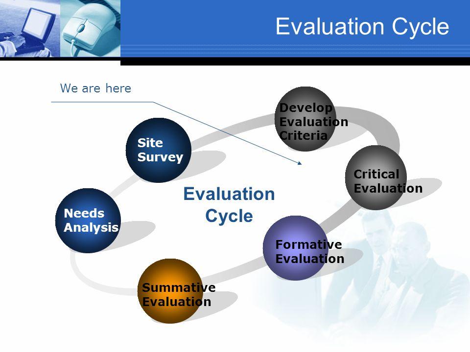 Andrianna Jobin K6 Software Evaluation Evaluating software for – Software Evaluation