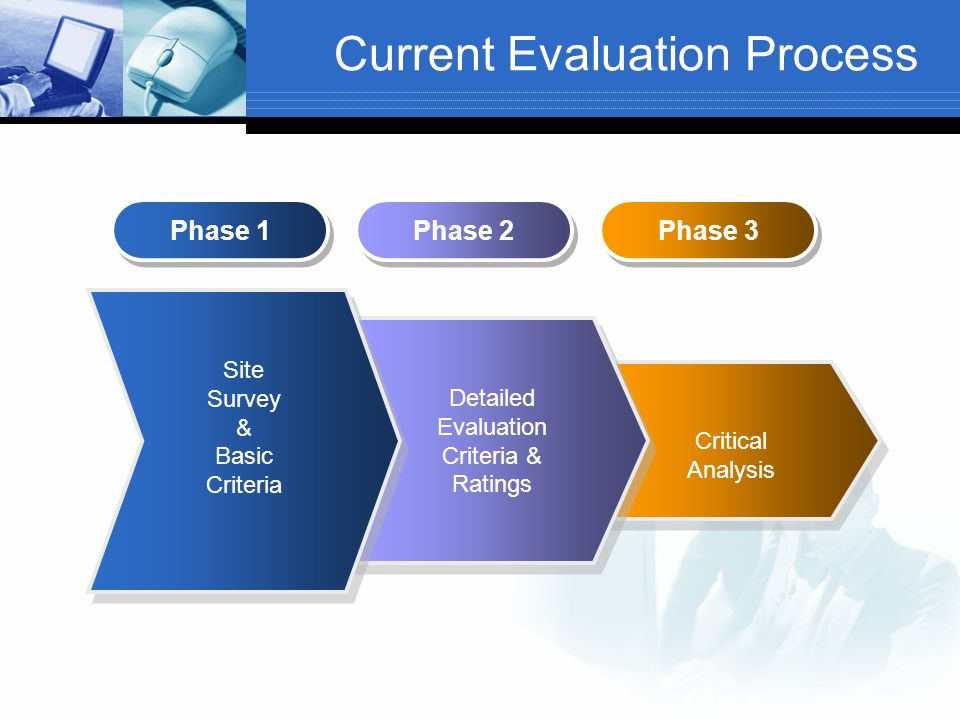 Andrianna Jobin K Software Evaluation Evaluating Software For
