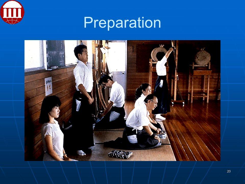 Preparation 20
